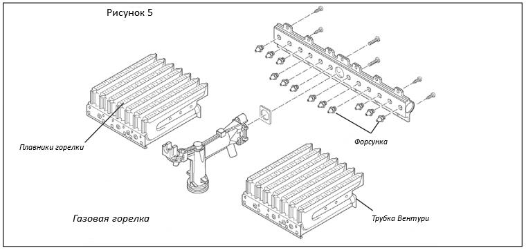 Схема горелки газовой колонки